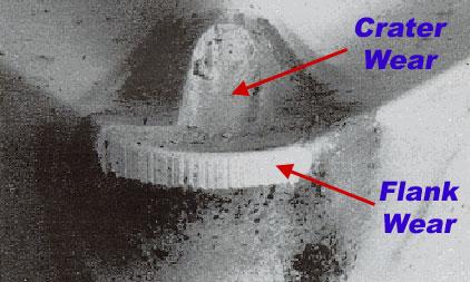 craterwear