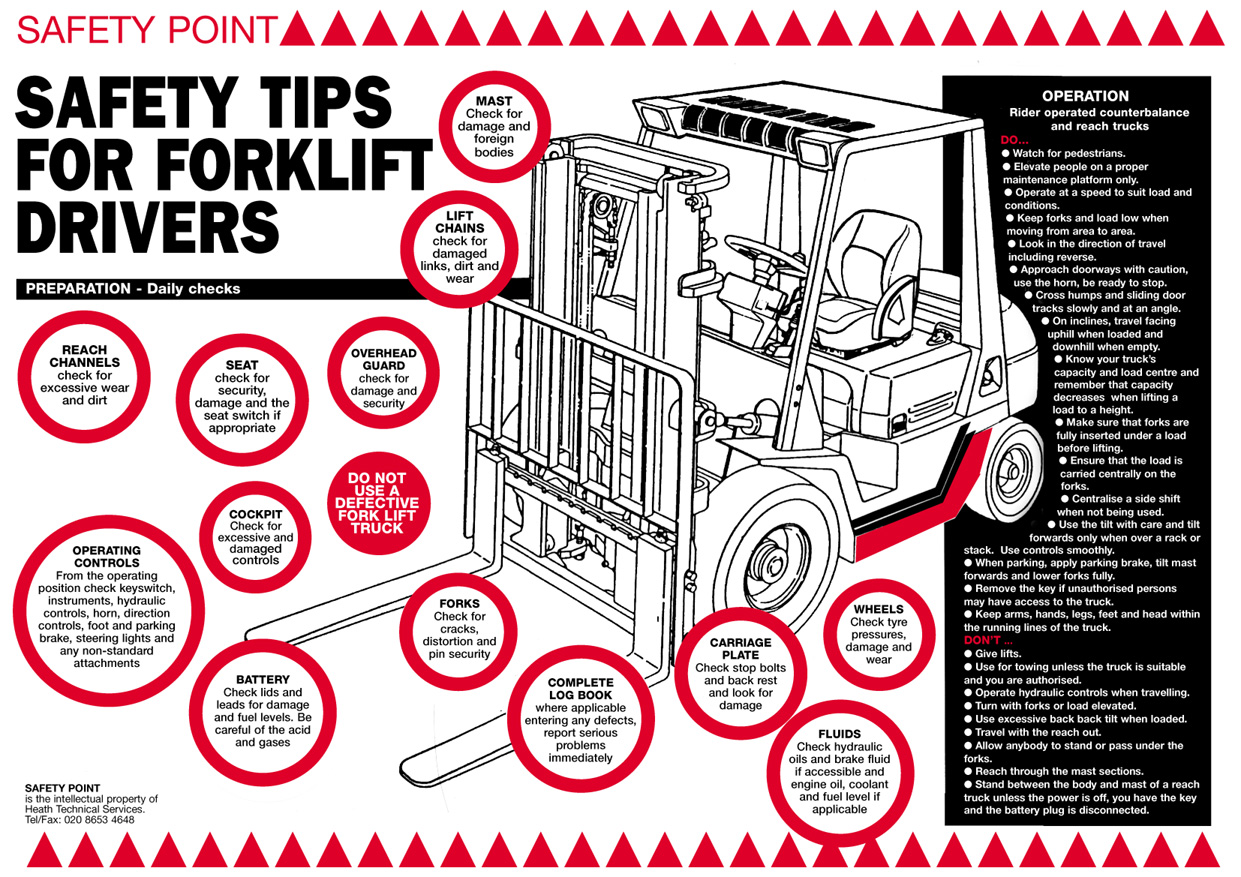 5 Questions For Forklift Inspection Compliance Speaking