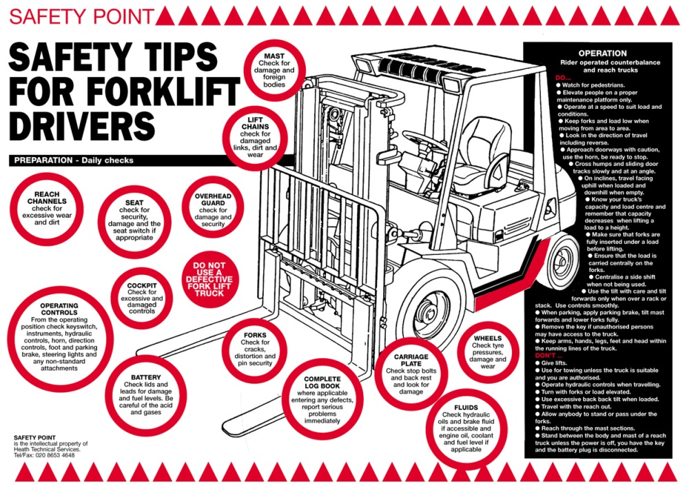 5 Questions for ForkLift Inspection Compliance (2/3)