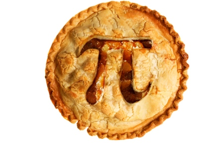 Today 3-14 at 1:59 I will be celebrqting Pi Day. 3.14159 is the value of pi to 5 decimals...