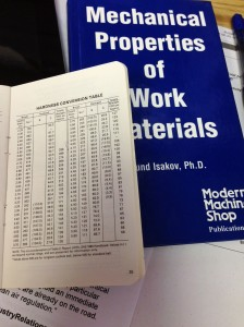 SAE Ferrous Materials Manual Lists ASTM E140  Standard Hardness Conversion Tables for Metals