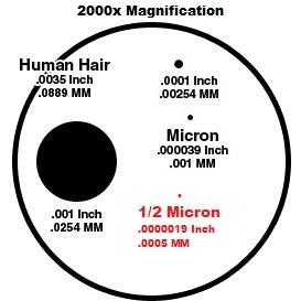 1micron