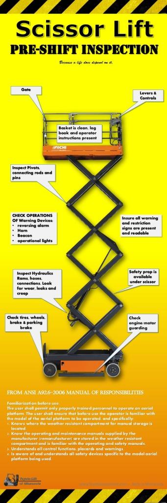 Cr4 blog entry scissors lift fatalities prompt osha safety alert
