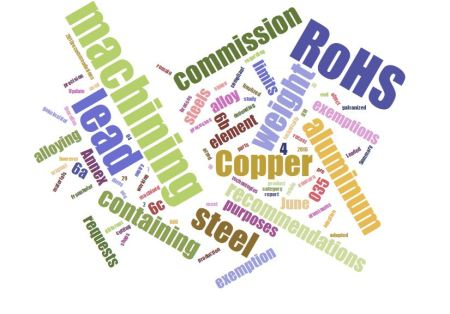 rohs-word-cloud